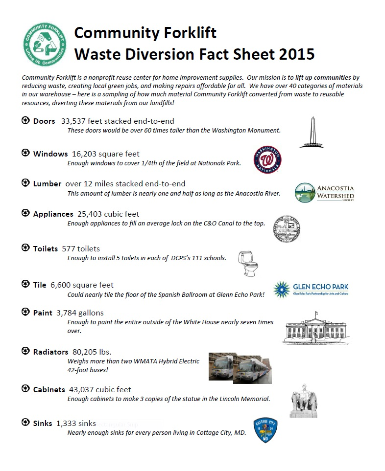 Waste Diversion Fact Sheet 2015